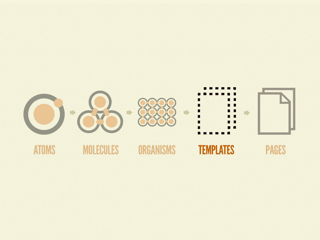Atomic Design Methodology By Brad Frost Web Page Layout Diagram Showing How Different Component Html Files Templates