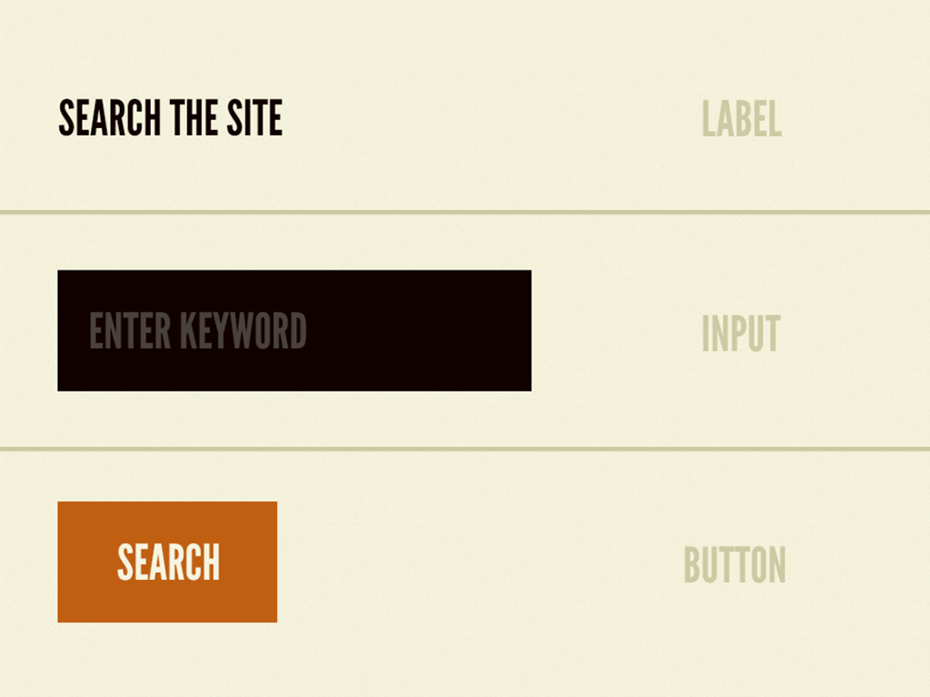 Atoms include basic HTML tags like inputs, labels, and buttons.