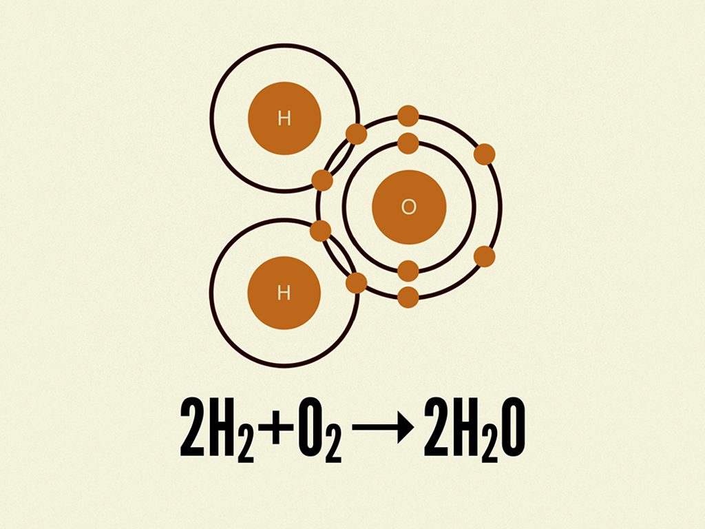 An example of a chemical equation showing hydrogen and oxygen atoms combining together to form a water molecule.