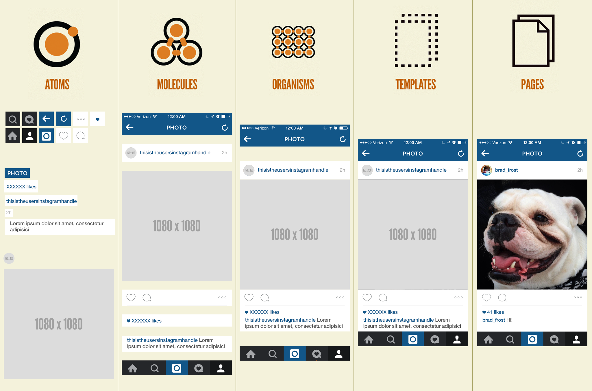 Atomic design applied to the native mobile app Instagram.