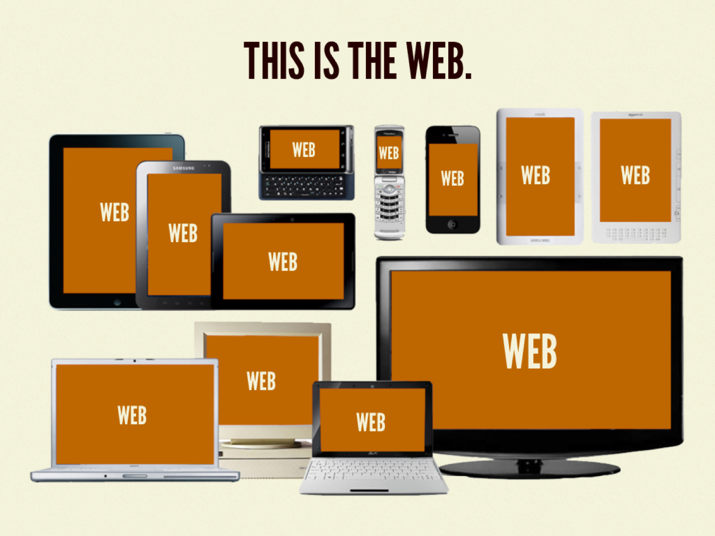 This is the web: a potpourri of devices, screen sizes, capabilities, form factors, network speeds, input types, and more.